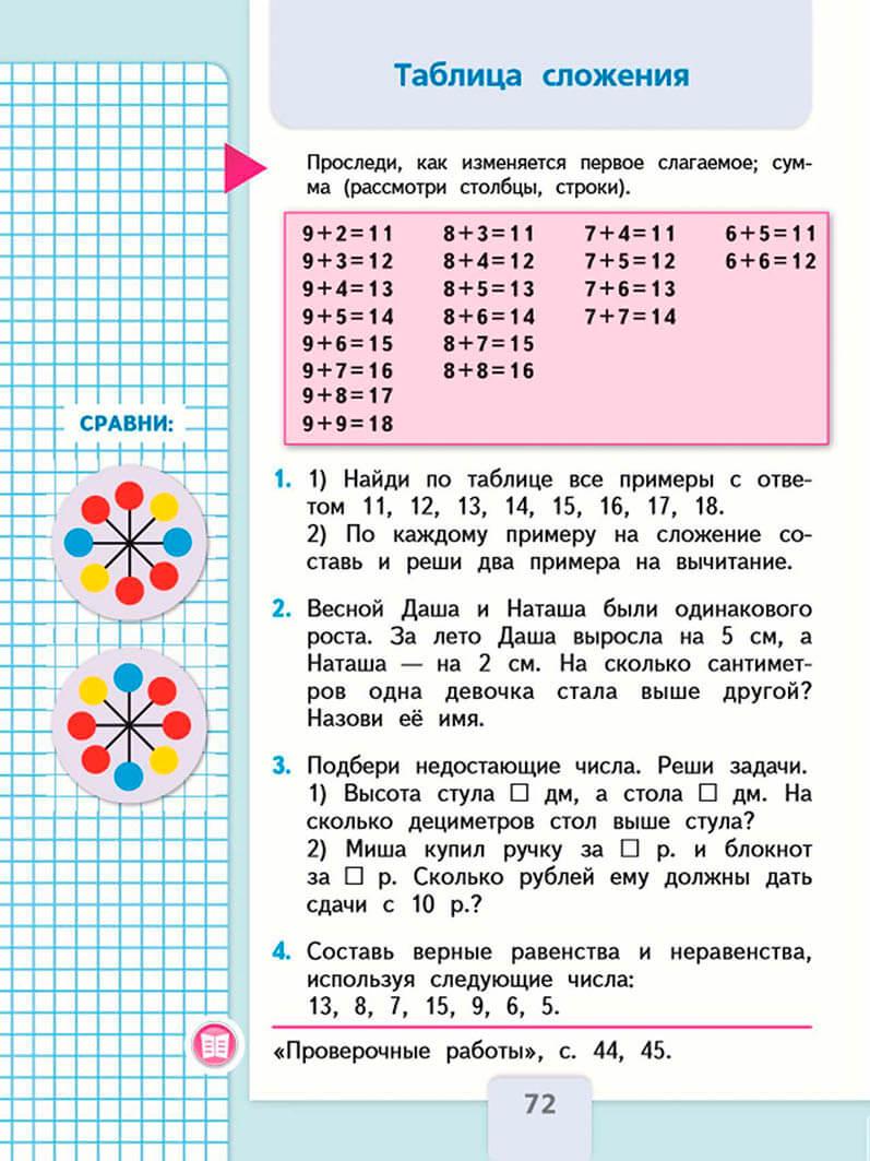 ГДЗ 4 класс, Математика, Моро, Волкова, Степанова, Бантова ... | 510x396
